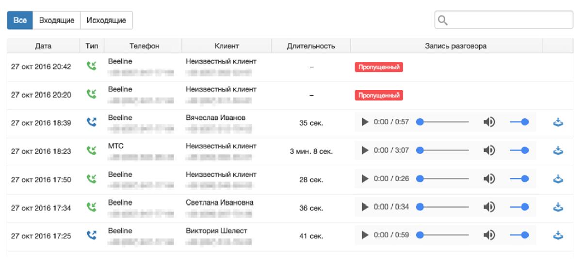 Прослушивание разговоров сотрудников с клиентами в РемонтОнлайн